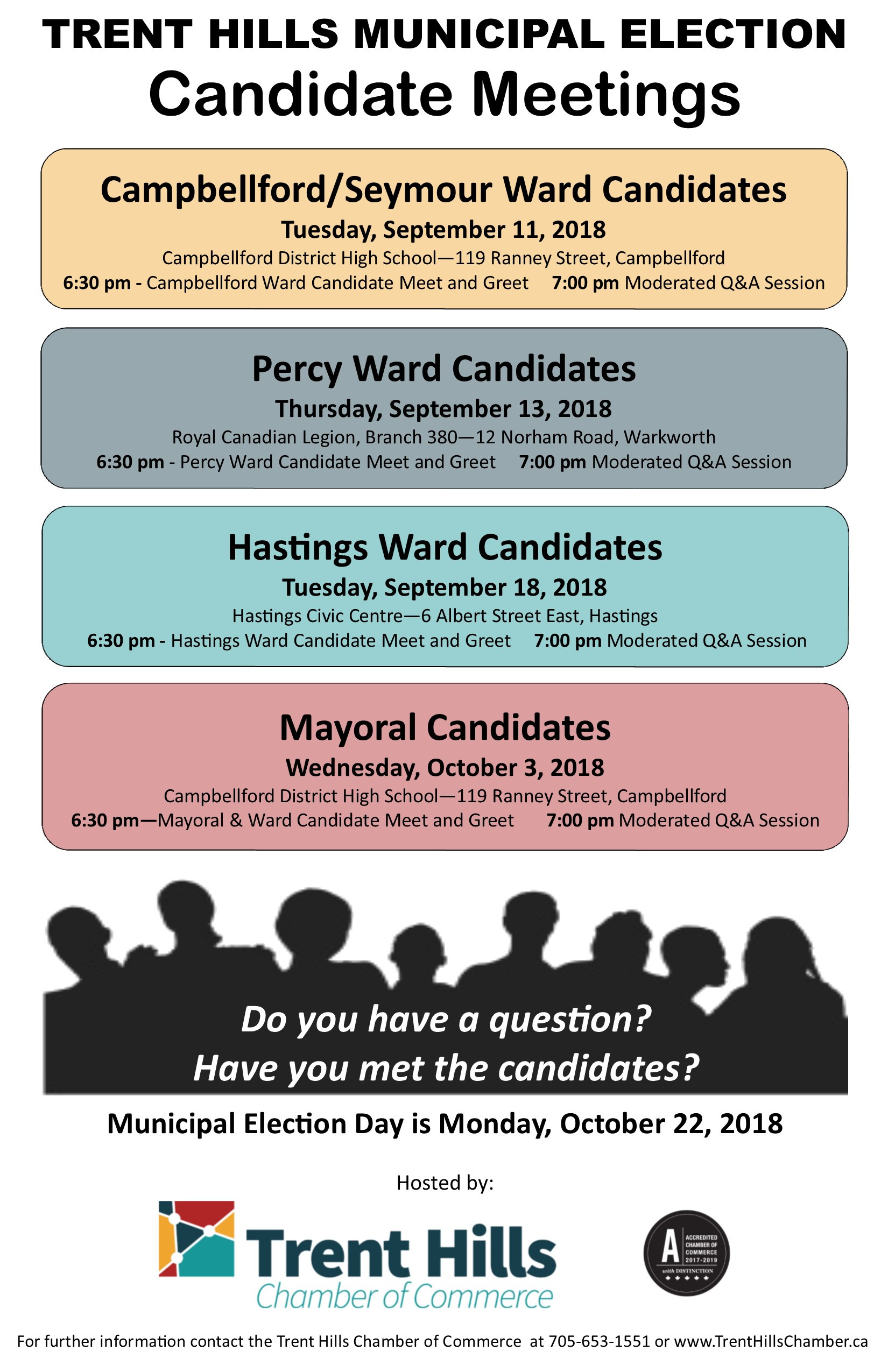 All Candidates Meeting Dates Trent Hills Chamber Of Commerce